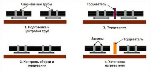Монтаж труб ПНД