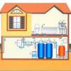 Как обустроить водопровод в доме?
