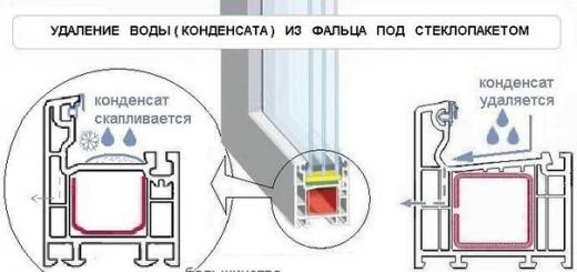 Почему потеют окна в доме