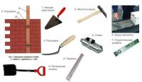 Технология и виды каменной кладки