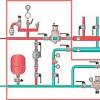 Газовое отопление частного дома своими руками