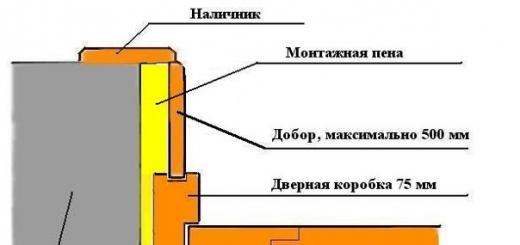 Инструкция по самостоятельной установке межкомнатной двери
