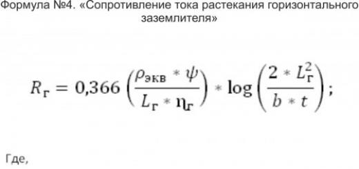 Как рассчитать контур заземления
