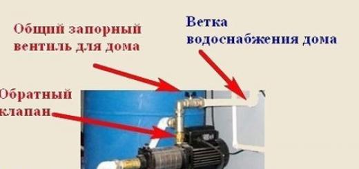Как выбрать насосную станцию для дачи