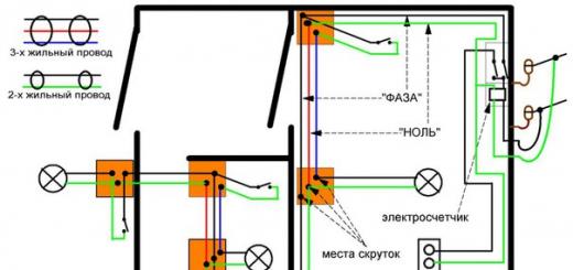 Монтаж электропроводки в деревянном доме своими руками