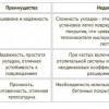 Выбор труб для теплого пола: советы и рекомендации