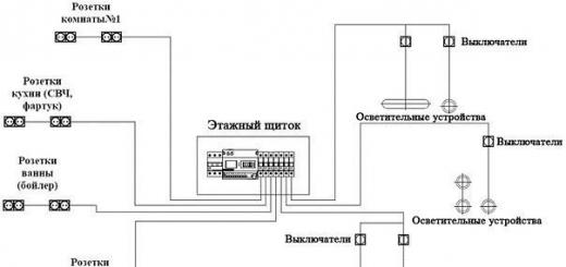 Электропроводка в частном доме.