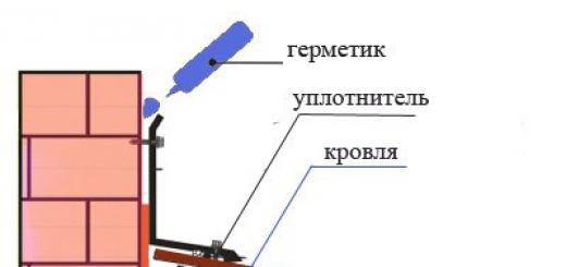 Изоляция печной трубы на крыше, важные мелочи