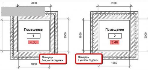 Система отопления с естественной циркуляцией
