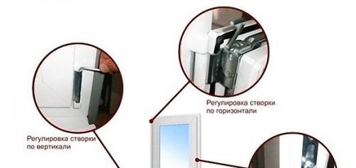 Особенности пластиковых окон и дверей