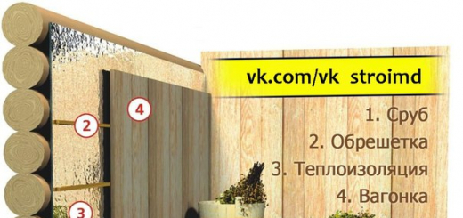 Строим баню: теплоизоляция стен и потолка
