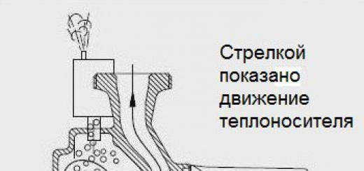 Советы по выбору циркуляционного насоса для отопления