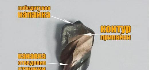 Как правильно заточить сверло