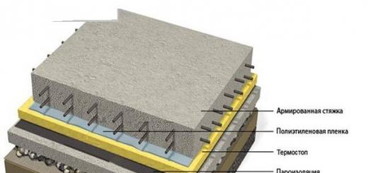 Заливаем бетонные полы в бане с уклоном для слива. Пошаговая инструкция