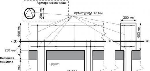 Свайный фундамент с ростверком применяется довольно часто тогда, когда возведение здания происходит на непрочном грунте, который, например, не пригоден для малозаглубленного фундамента.