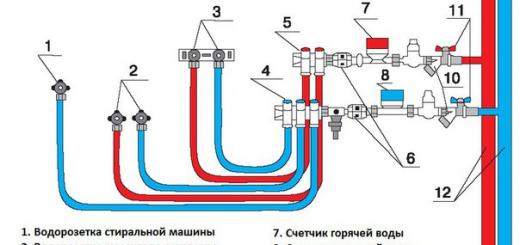 Как сделать разводку водопровода