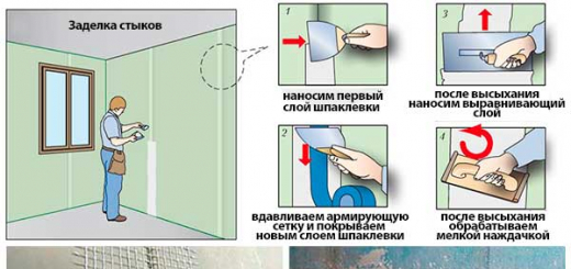 Как обшить гипсокартоном стены: пошаговая инструкция