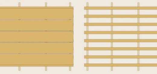 Как построить двускатную крышу дома своими руками
