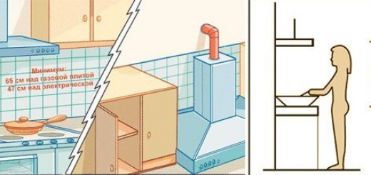 Устанавливаем вытяжку на кухне — типы вытяжек и советы