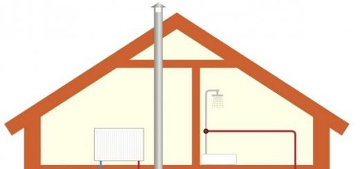 Живя на даче в сельской местности, люди часто сталкиваются с такой проблемой: как обеспечить водоснабжение и отопление на даче. Ведь иногда нет даже холодной воды, что уж говорить про горячую. Но выход уже найден: нет ничего проще, чем обеспечить себя теплом и горячей водой, если вы знаете о система