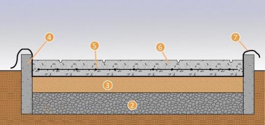 Садовая дорожка из штампованного бетона