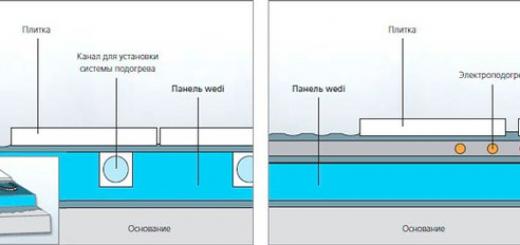Советы по гидроизоляции ванной комнаты в деревянном доме