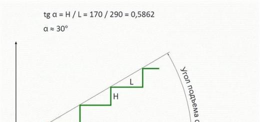 Одно из лучших решений междуэтажного сообщения — это бетонная лестница. Готовые ЖБИ имеют вполне категоричную стандартизацию и их использование в нетипичной архитектуре ограничено. В этой статье мы рассмотрим процесс и технологию создания бетонной лестницы своими руками.